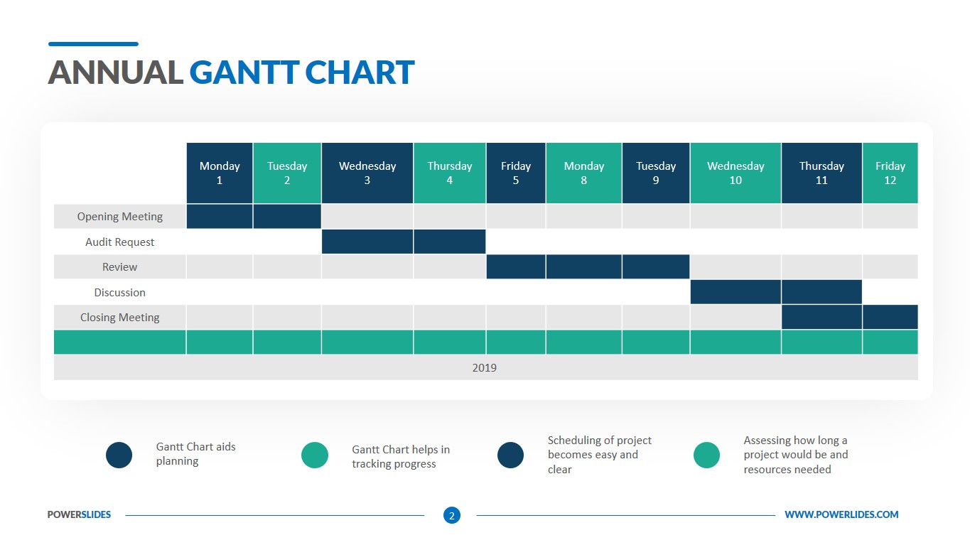 They provide a timeline for each task. Annual Gantt Chart Template Download Now Easy To Edit