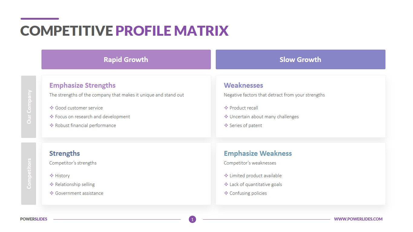 The features could be something like price or … Competitive Profile Matrix Competitive Matrix Template