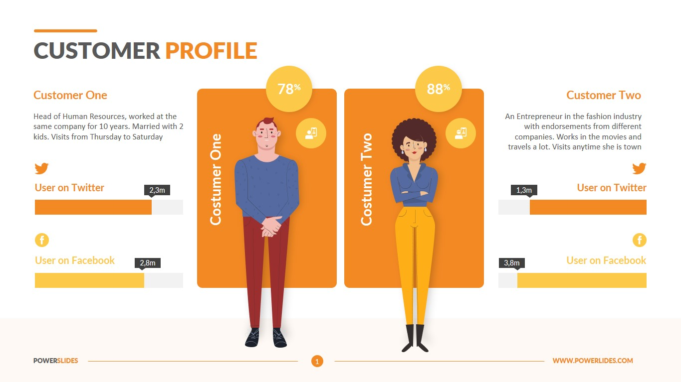 Include a headshot of a specific customer in your customer profile template. Customer Profile Template Easy To Edit Powerslides