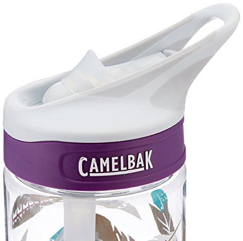 CamelBak-eddy-6L-Water-Bottle-0-0