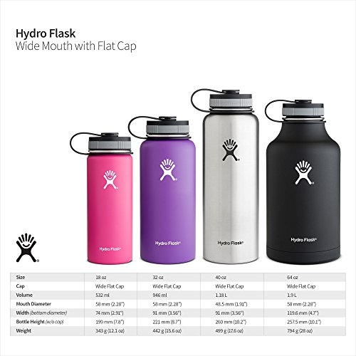 Hydro-Flask-Insulated-Stainless-Steel-Water-Bottle-Wide-Mouth-40-Ounce-0-0