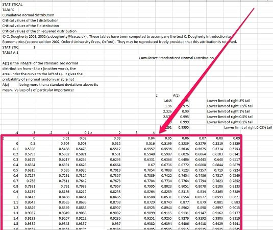 How To Convert PDF To Excel Using VBA Tutorial 4 Code Examples
