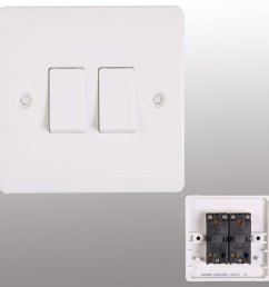 electrical switch socket wall sockets switches powerstarelectricals co uk [ 1000 x 1000 Pixel ]