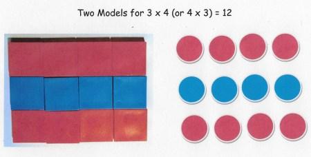 2 Models for Mult