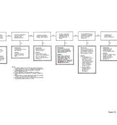 fault logic diagram [ 1730 x 1193 Pixel ]