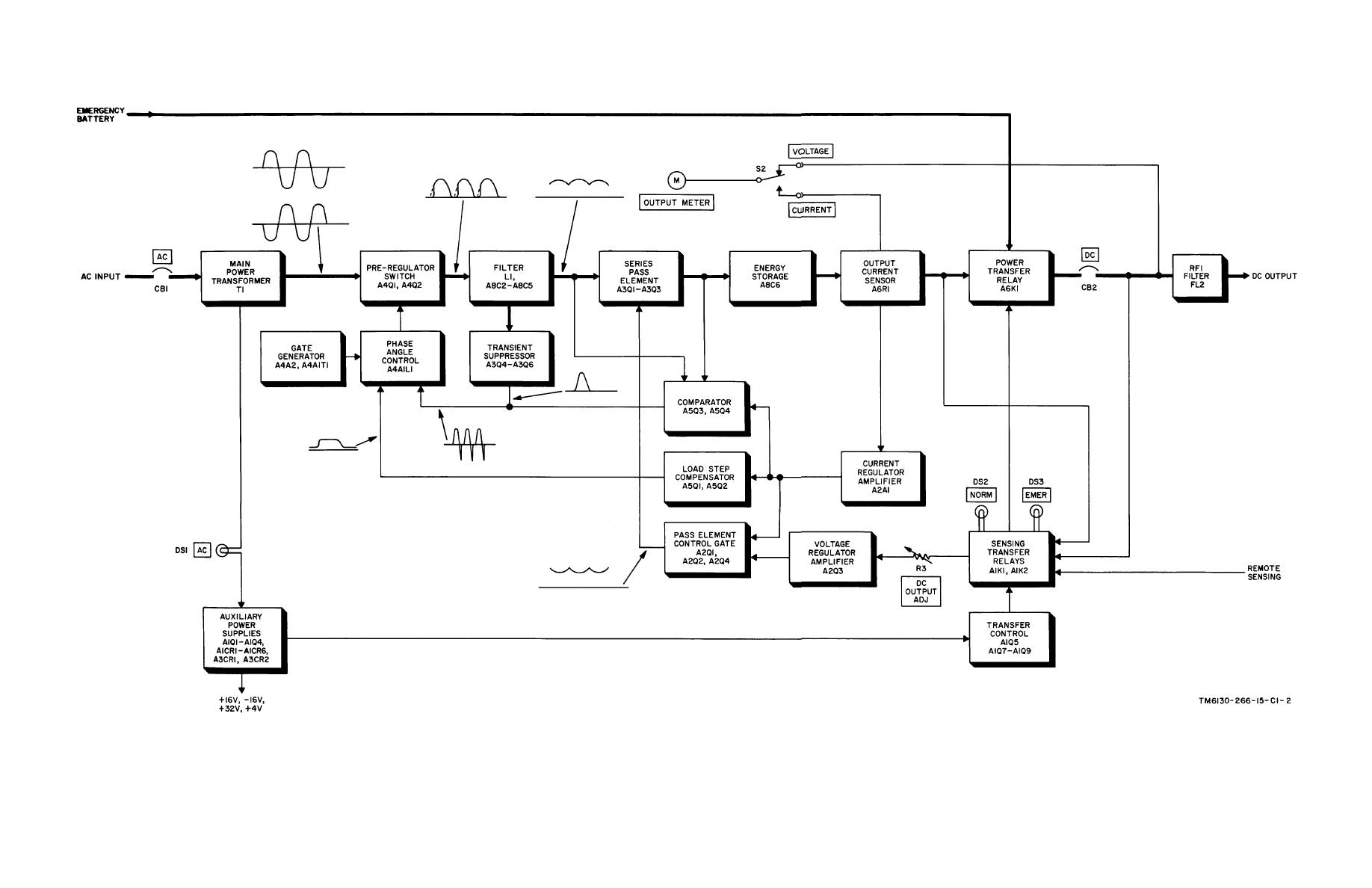 schematic diagram of computer components 4 wire trailer light block a wiring library power supply pp 6224 u