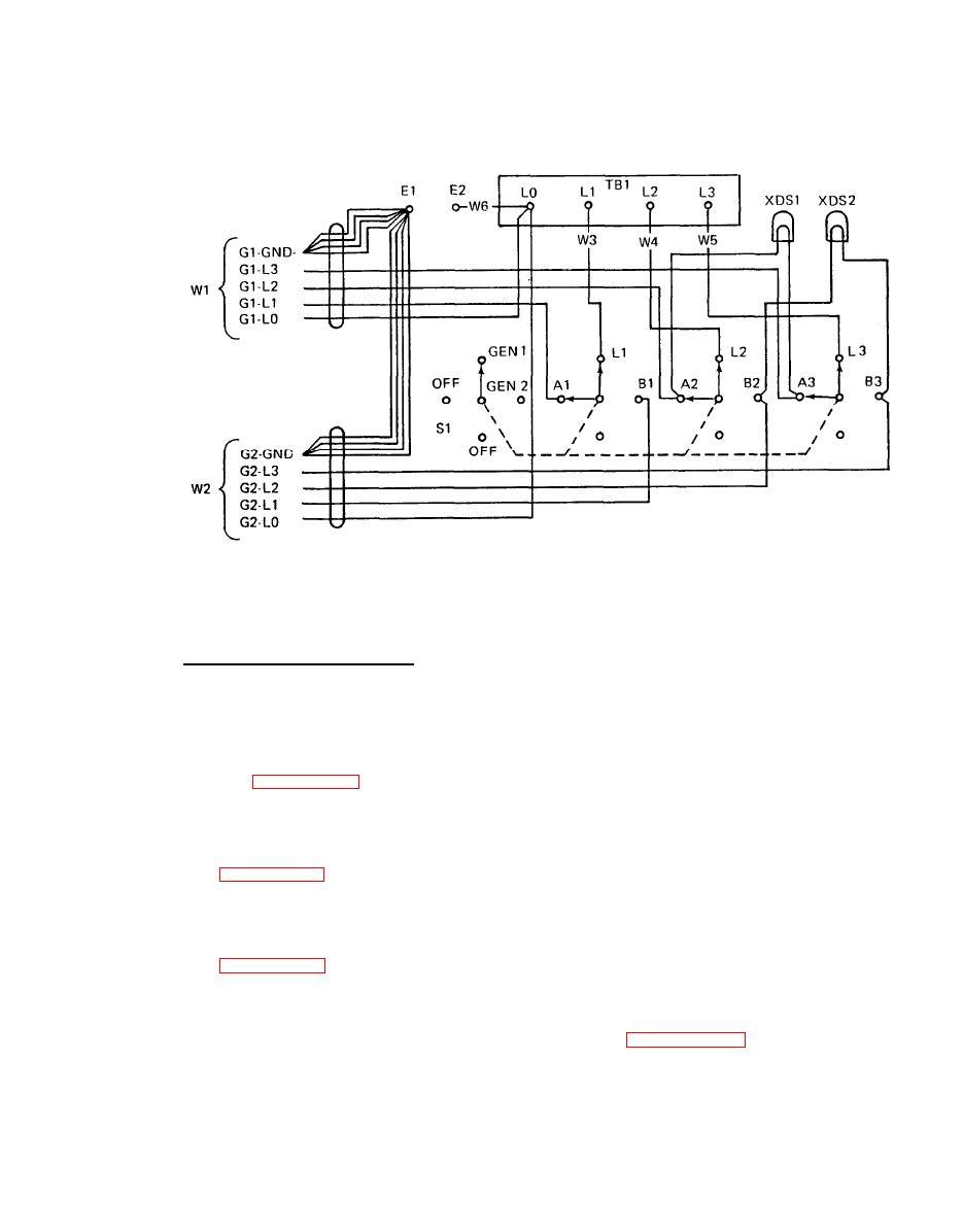 Figure 4-8. Five- Wire Switch Box Schematic Diagram.