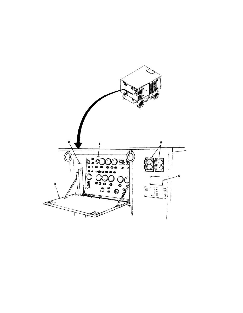 Figure 1-2. Control Panel and Electrical Outlets