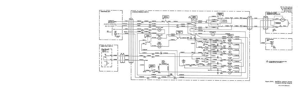medium resolution of figure fo 9 hydraulic control system schematic wiring diagram rh powersupplies tpub com hydraulic control circuit diagram hydraulic control circuit diagram