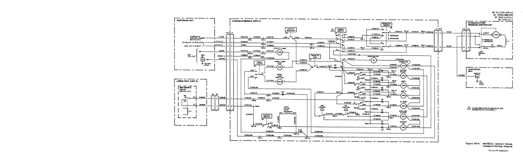 hight resolution of figure fo 9 hydraulic control system schematic wiring diagram rh powersupplies tpub com hydraulic control circuit diagram hydraulic control circuit diagram