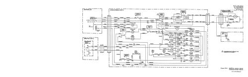 small resolution of figure fo 9 hydraulic control system schematic wiring diagram rh powersupplies tpub com hydraulic control circuit diagram hydraulic control circuit diagram