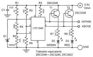 Supply voltage +5 V monitor