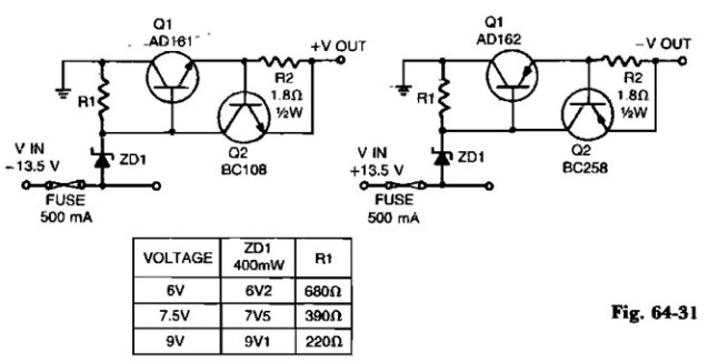 Low Voltage Regulators with Short Circuit Protection - Power