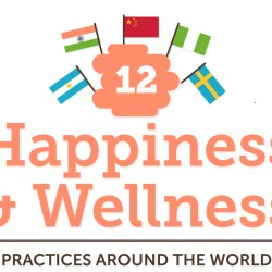 Happiness and wellbeing