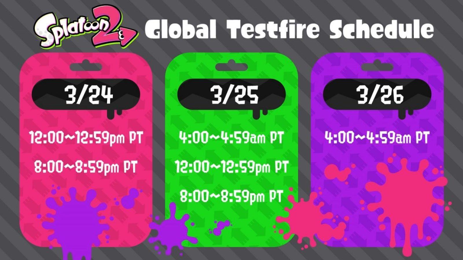 SPLAT2_GlobalTestfire_schedule.jpg