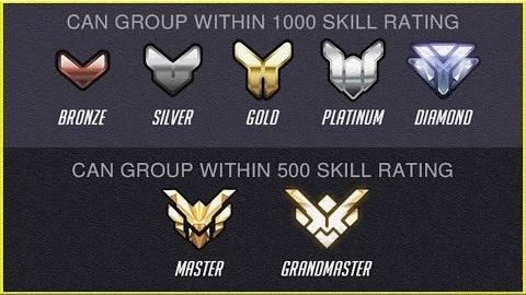 overwatch-skill-ranking-powerup