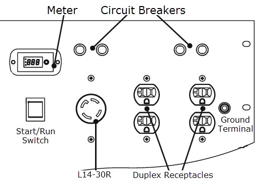 portable generator wiring diagram 220 volt twist lock