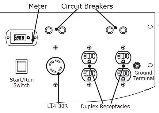 generac 7500 watt generator wiring diagram generac