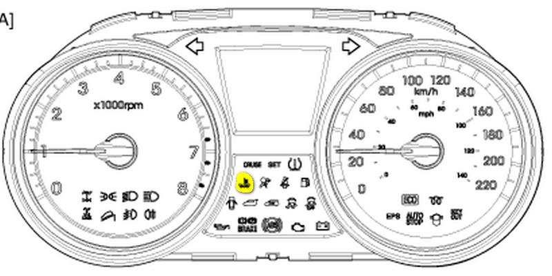 Hyundai Elantra Dash Lights