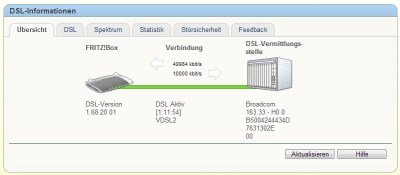 Ilm-Provider DSL 50