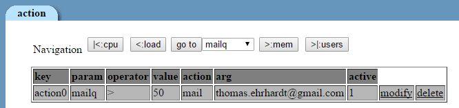 webminstats-action-mailq
