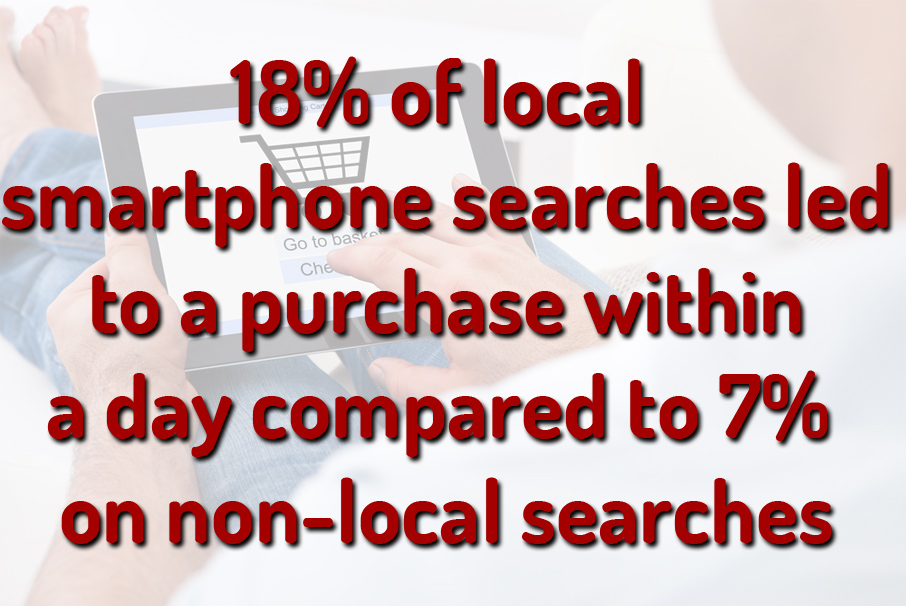 18 of local smartphone searches led to a purchase within