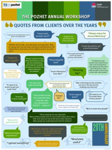 Quotes from Pozhet clients about the Annual Workshop