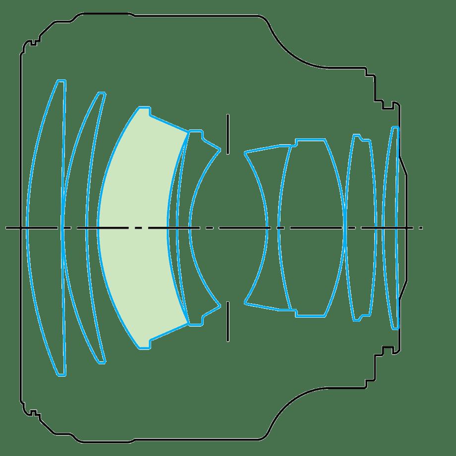 Оптическая схема объектива EF 85mm f/1.2L II USM (по материалам Canon). Салатовый – асферический элемент