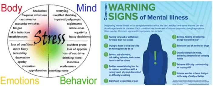 BodyMind.WarningSigns
