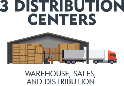 3 distribution centers warehouse sales and distribution