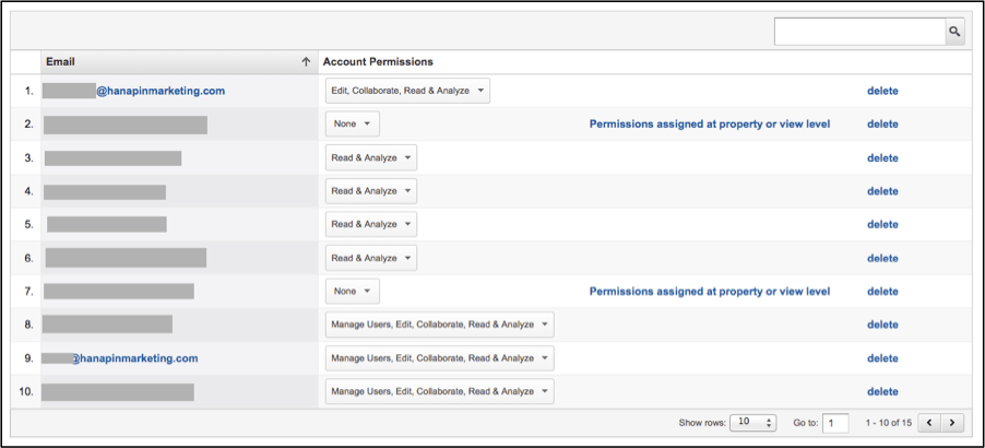 Ultimate Guide to Google Analytics