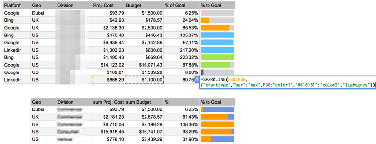 6 Google Sheets Functions Useful For PPC Reporting & Analysis | PPC Hero