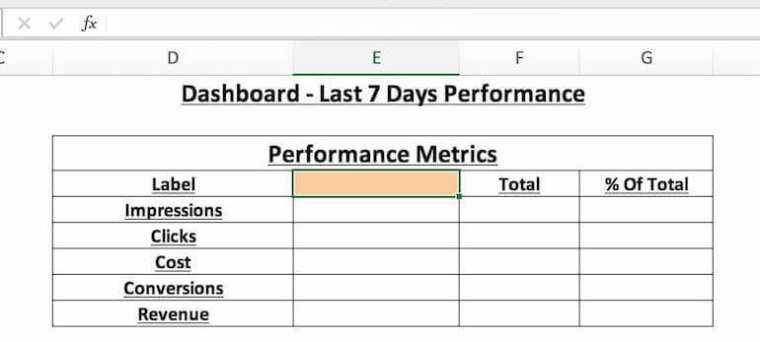 dashboard for ppc account