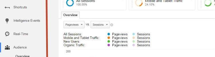 reporting in google analytics