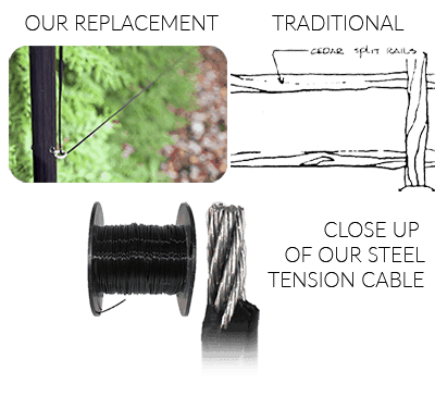 fence rails replacements