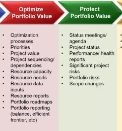communicate portfolio value [ 1425 x 757 Pixel ]