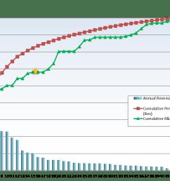 advanced portfolio pareto chart [ 1361 x 860 Pixel ]