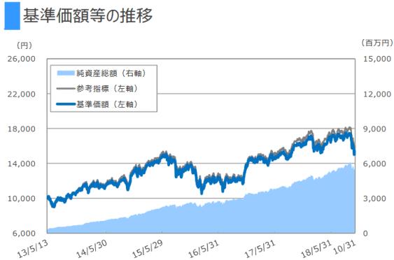 exe-i中小型チャート