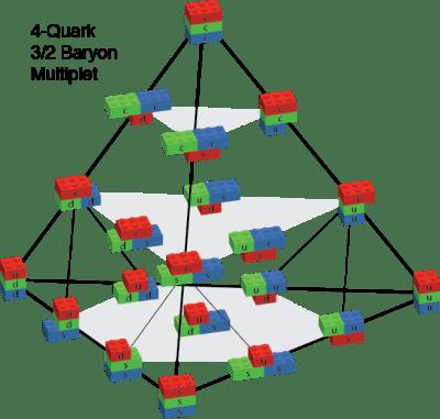 Baryon_3-2_multiplet