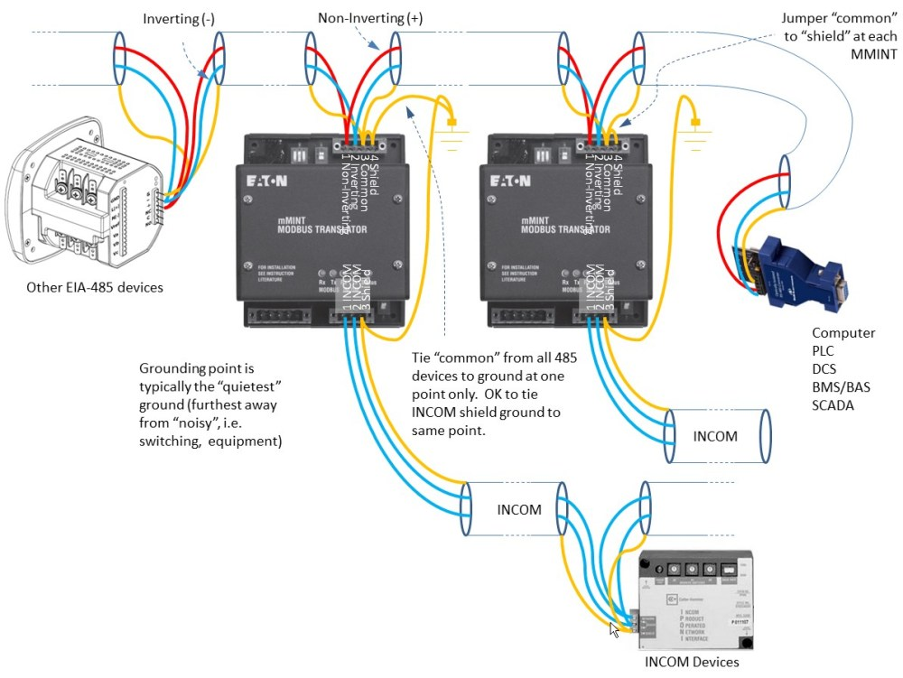 medium resolution of when using computers with usb ports connected to 485 converters take care to identify the