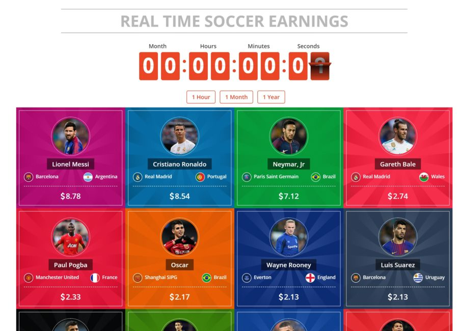top 20 soccer stars earn
