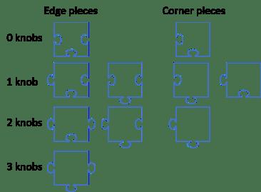 jigsaw puzzle powerpointy