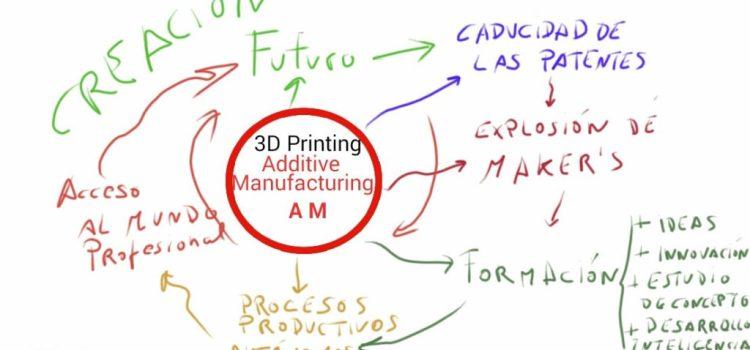 Impresión 3D en la Educación y procesos productivos