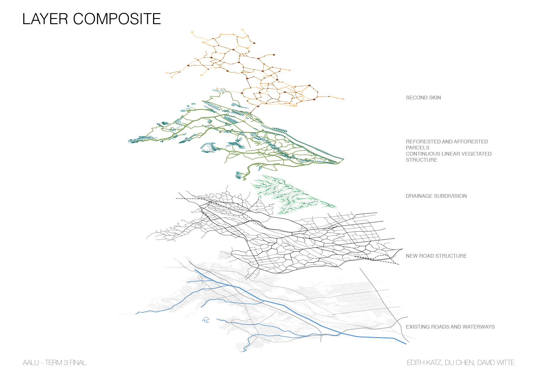 Aa School Of Architecture Projects Review 2012 Landscape