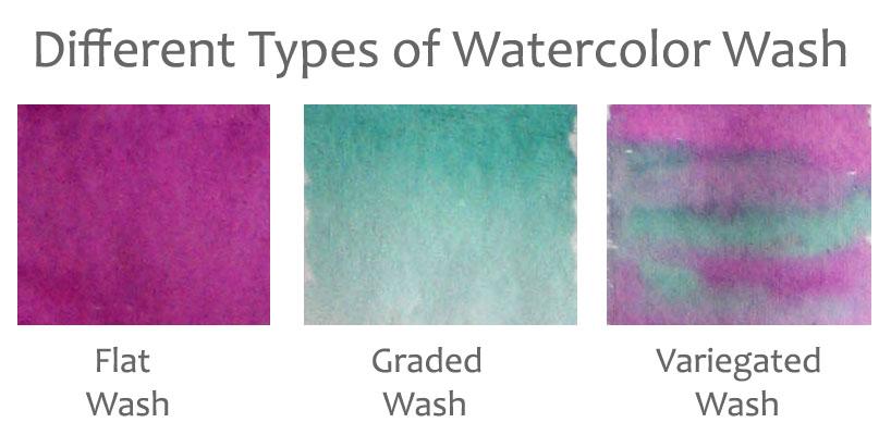 Watercolor Technique Series 1 - The Watercolor Wash Technique