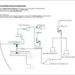 Bilge Pump Float Switch Wiring Diagram Of Ceiling Fan With Regulator Systems Yachts And Motorboats