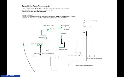 small resolution of 12 volt bilge pump wiring diagram free picture