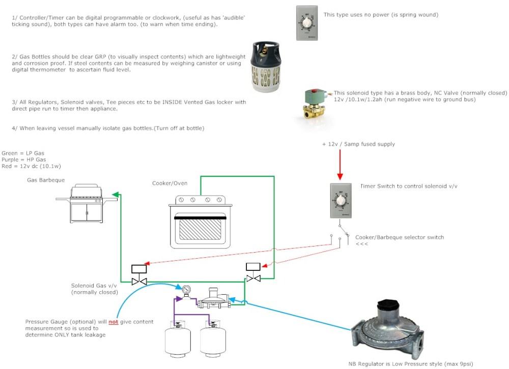 medium resolution of  click diagram to enlarge