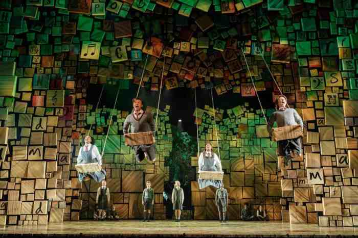 Children on swings. Matilda the Musical Review at Bristol Hippodrome