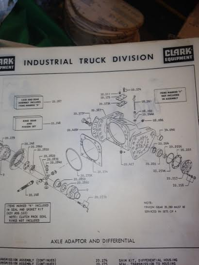 Clark Forklift Brake Diagram : clark, forklift, brake, diagram, Practical, Machinist, Largest, Manufacturing, Technology, Forum